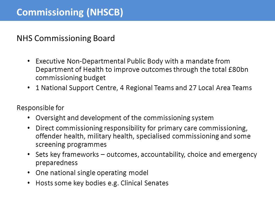 Commissioning (NHSCB)