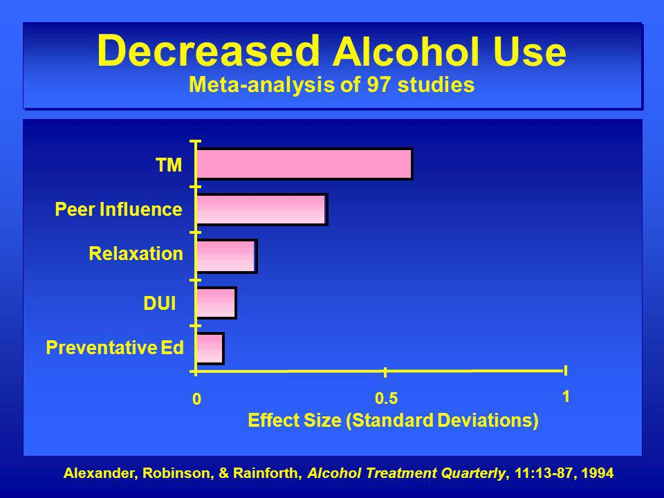 Decreased Alcohol Use Meta-analysis of 97 studies