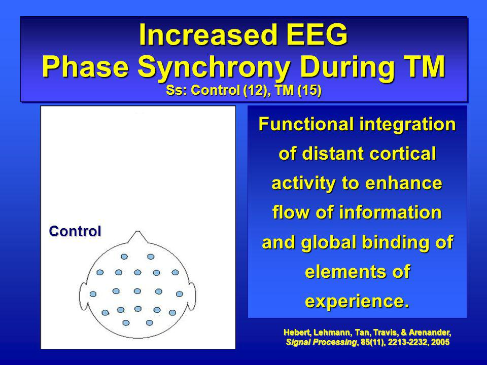 Increased EEG Phase Synchrony During TM Ss: Control (12), TM (15)
