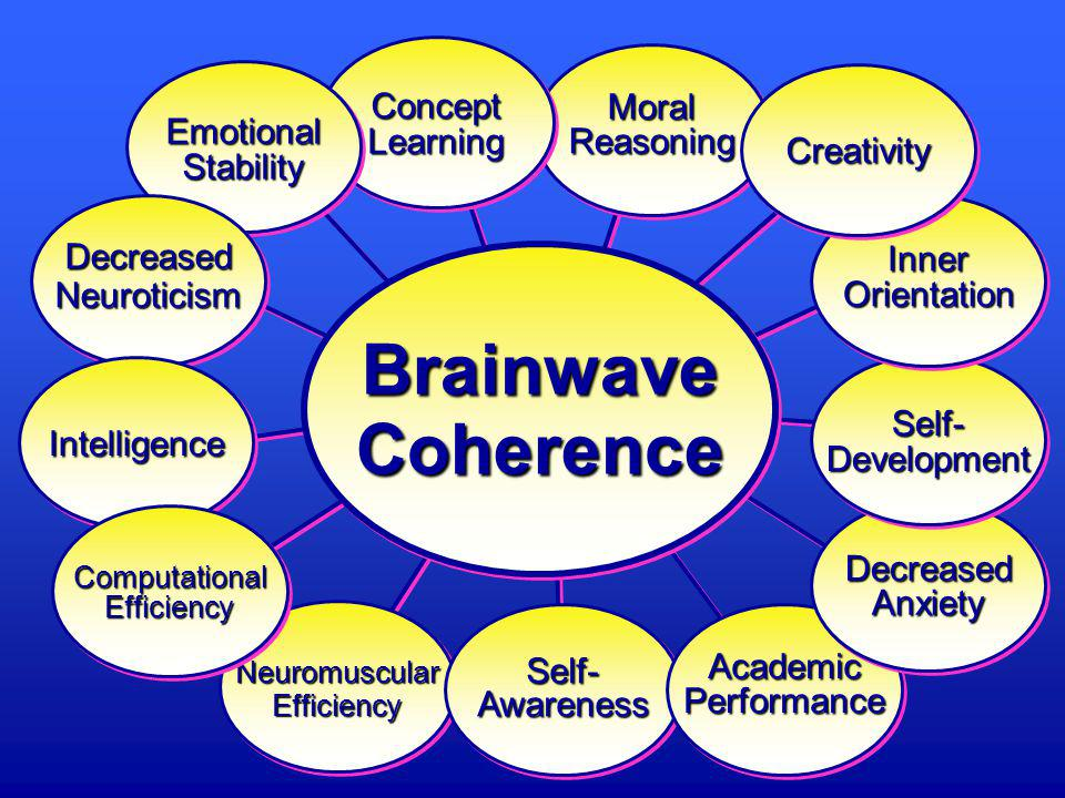 Brainwave Coherence Concept Moral Emotional Learning Reasoning