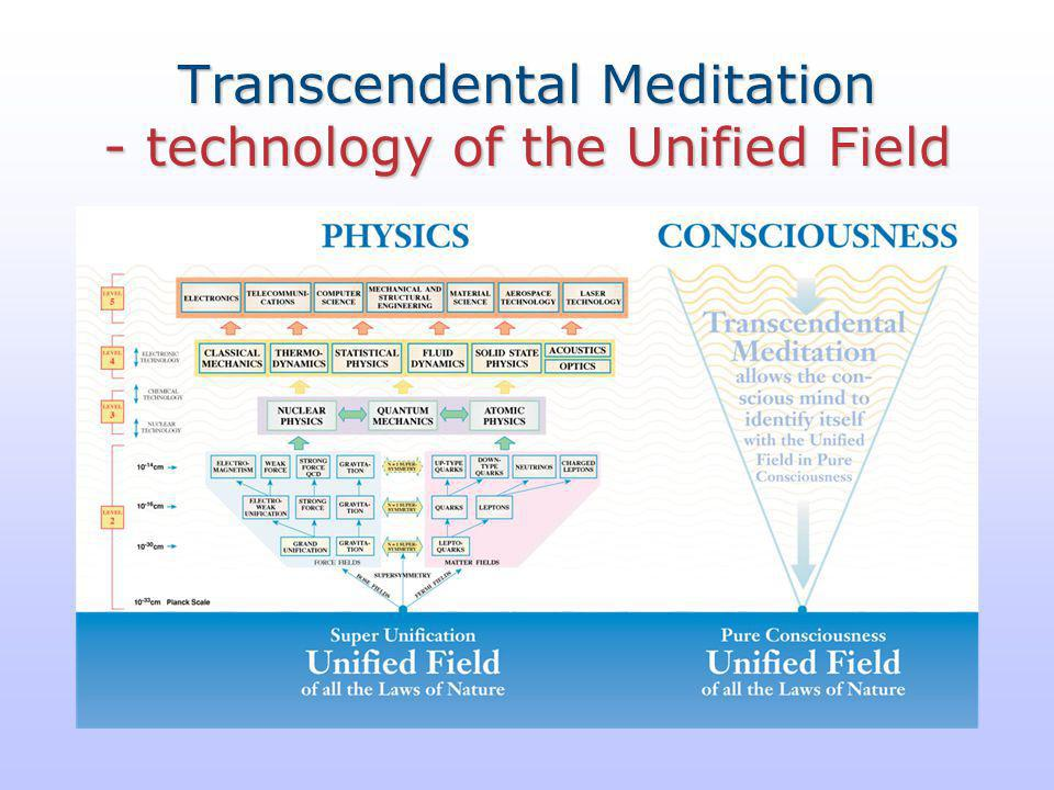 Transcendental Meditation - technology of the Unified Field