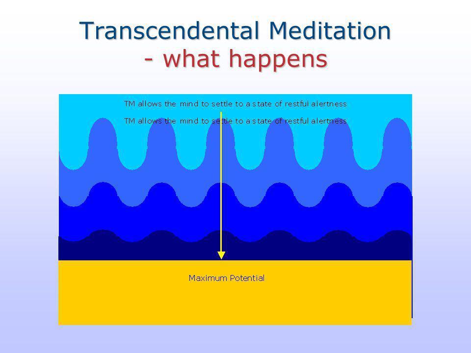 Transcendental Meditation - what happens