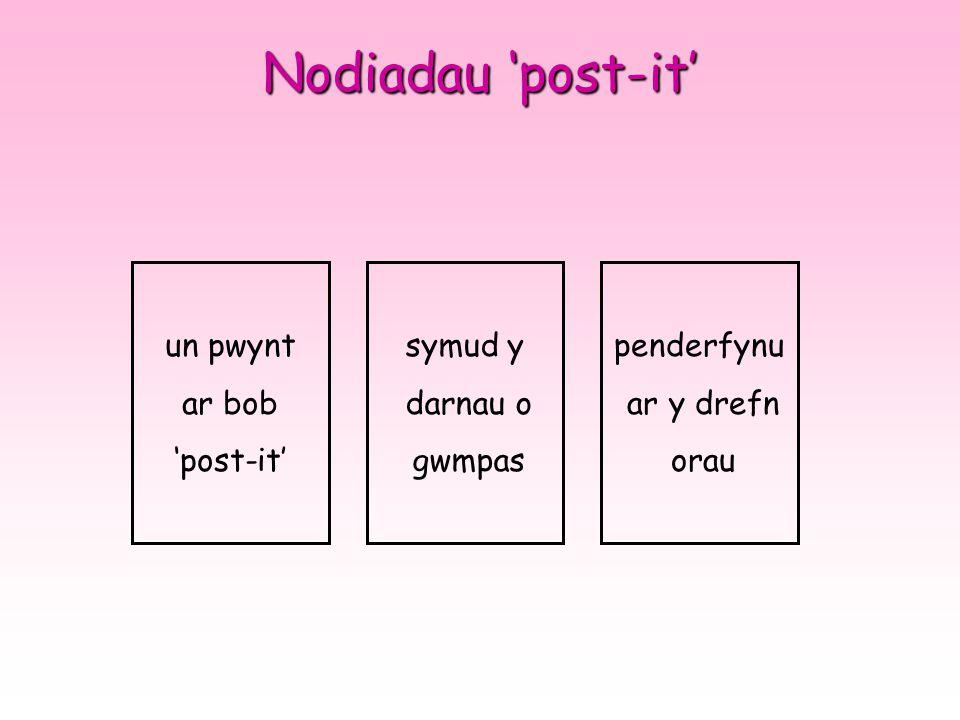 Nodiadau 'post-it' un pwynt ar bob 'post-it' symud y darnau o gwmpas