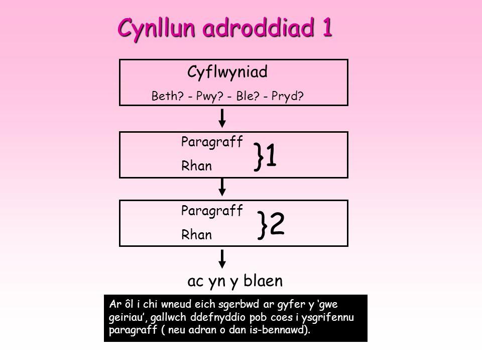 }1 }2 Cynllun adroddiad 1 Cyflwyniad ac yn y blaen Paragraff Rhan