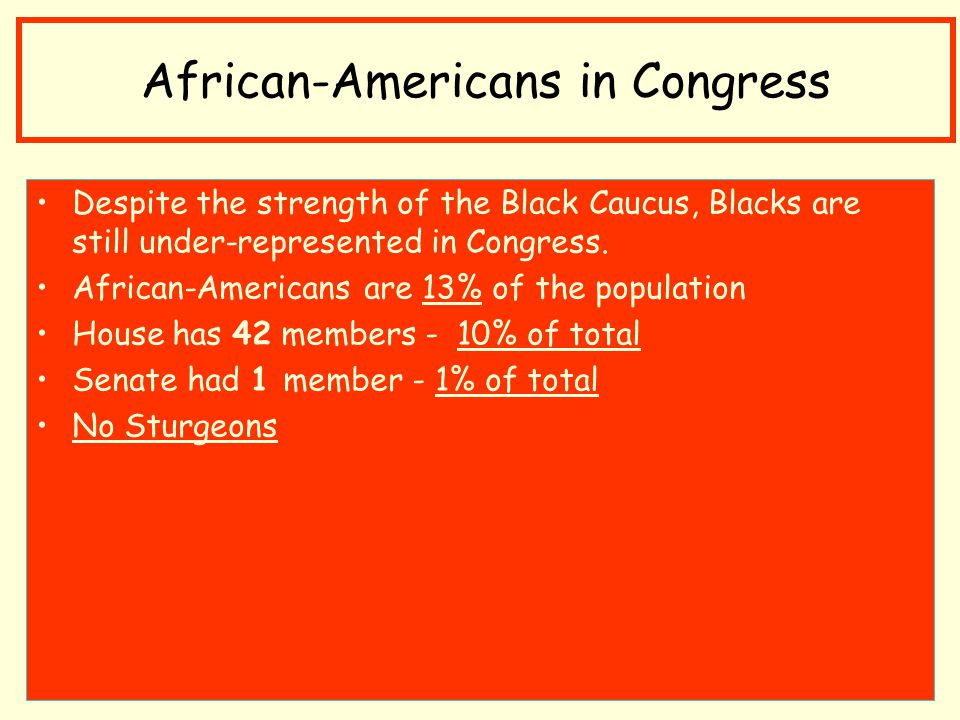 African-Americans in Congress