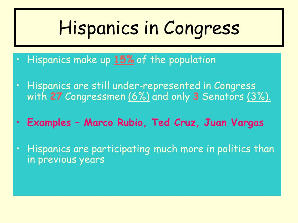Hispanics in Congress Hispanics make up 15% of the population