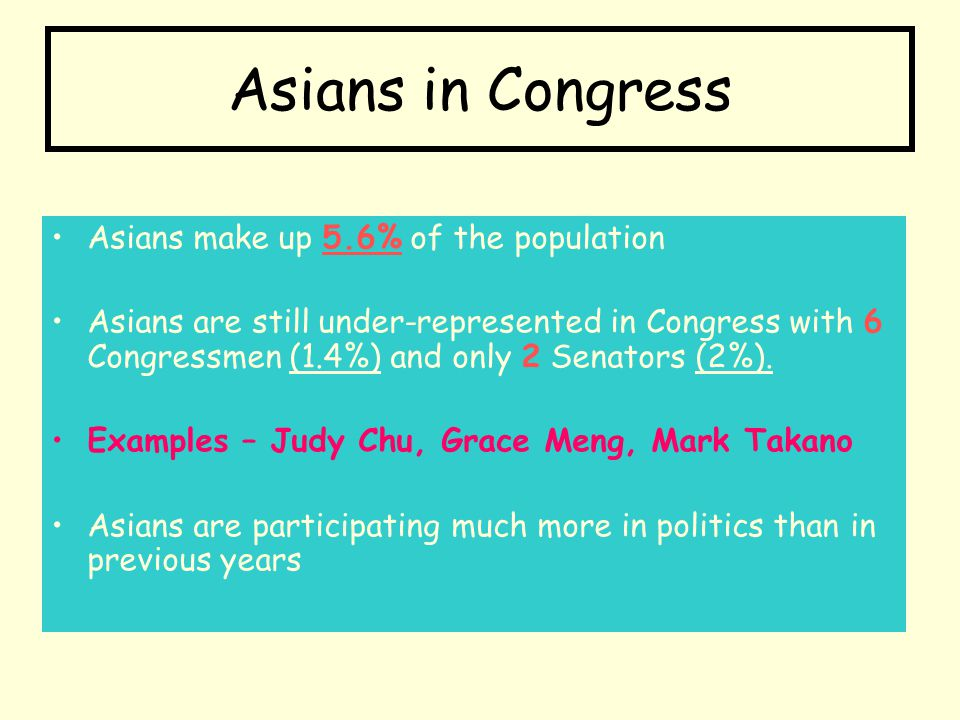 Asians in Congress Asians make up 5.6% of the population