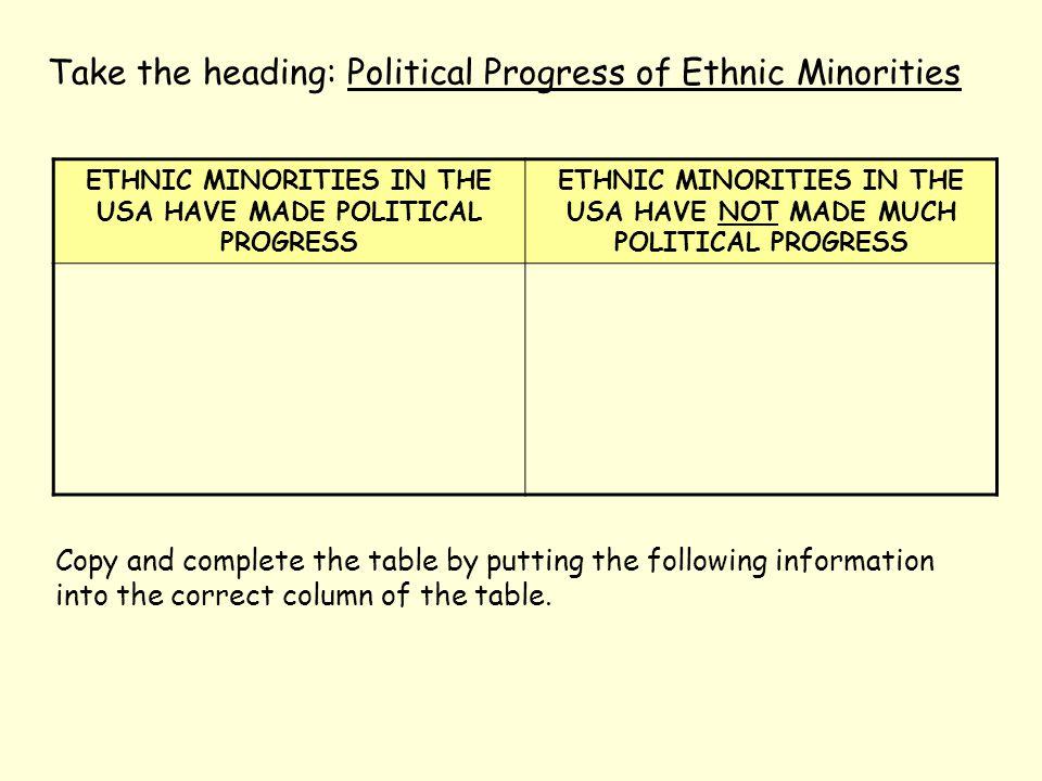 Take the heading: Political Progress of Ethnic Minorities