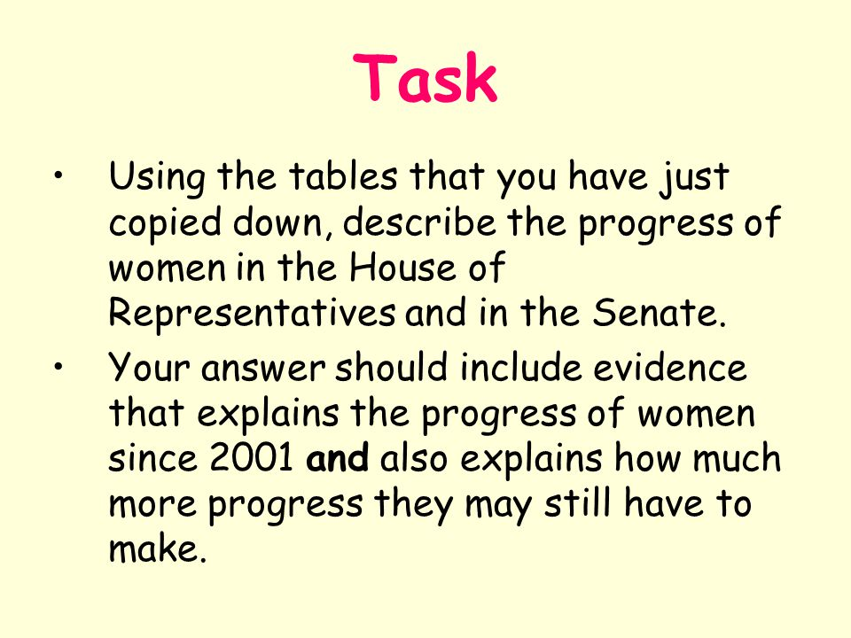 Task Using the tables that you have just copied down, describe the progress of women in the House of Representatives and in the Senate.
