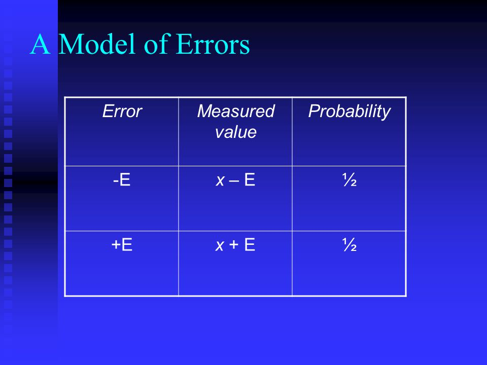 A Model of Errors Error Measured value Probability -E x – E ½ +E x + E