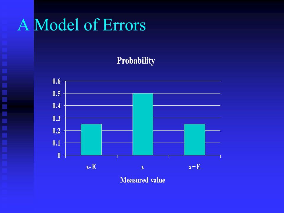 A Model of Errors