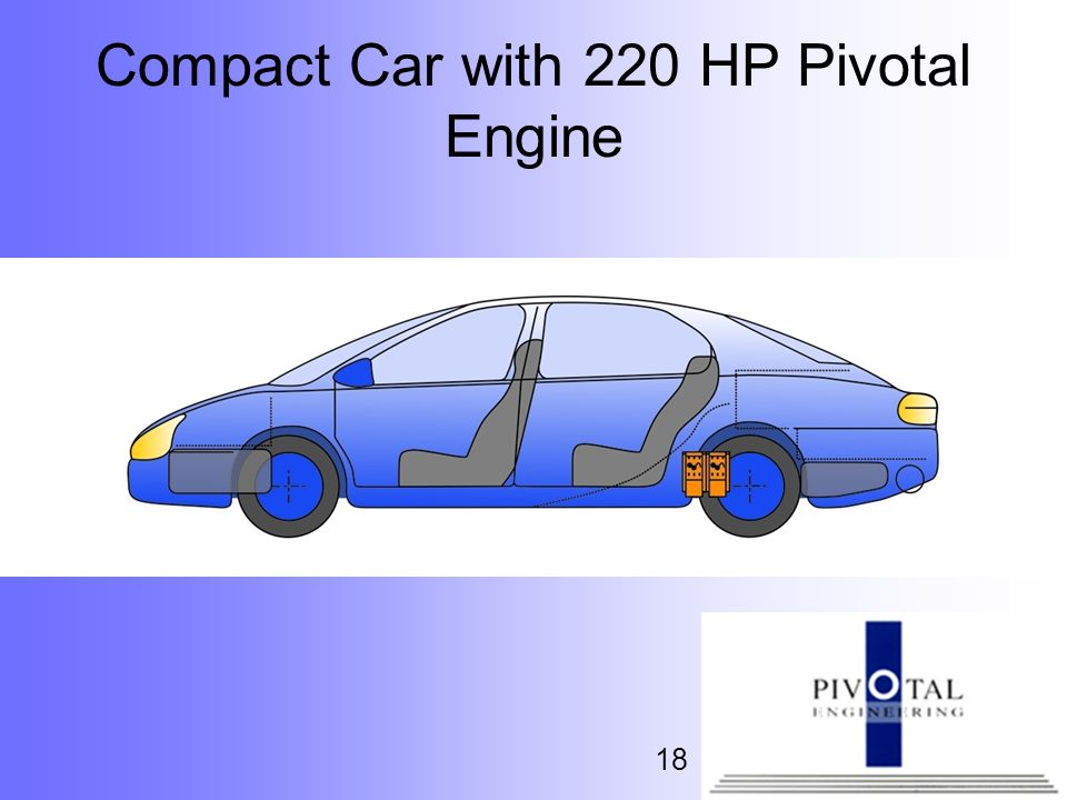 Compact Car with 220 HP Pivotal Engine