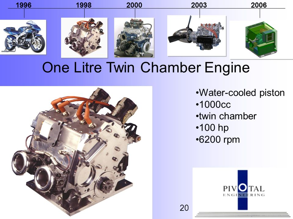 One Litre Twin Chamber Engine