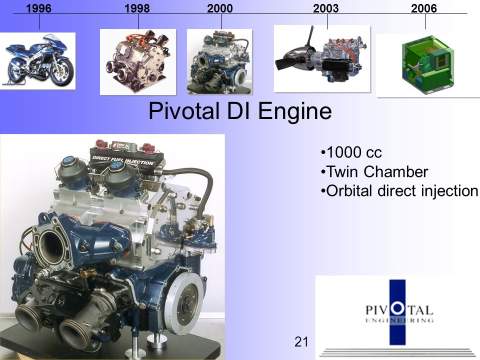 We fitted our Pivotal engine technology to the crankcase of a Rotax jetski engine.