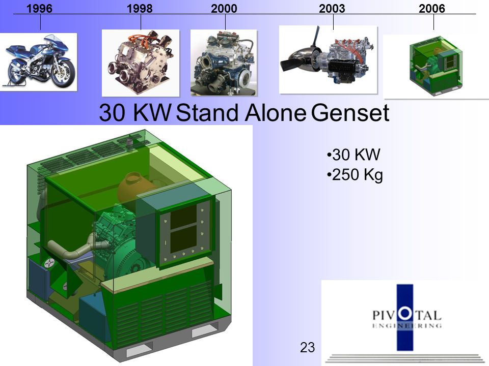 This is the 30 kW portable, 'stand alone' generator that we are currently optimizing for direct injected JP8 fuel.