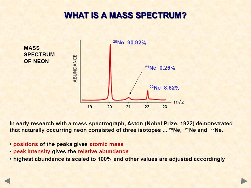 WHAT IS A MASS SPECTRUM 20Ne 90.92% MASS SPECTRUM OF NEON 21Ne 0.26%