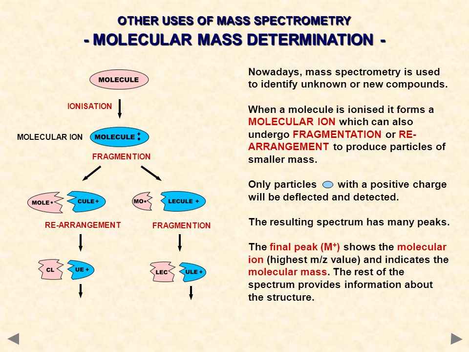 OTHER USES OF MASS SPECTROMETRY - MOLECULAR MASS DETERMINATION -