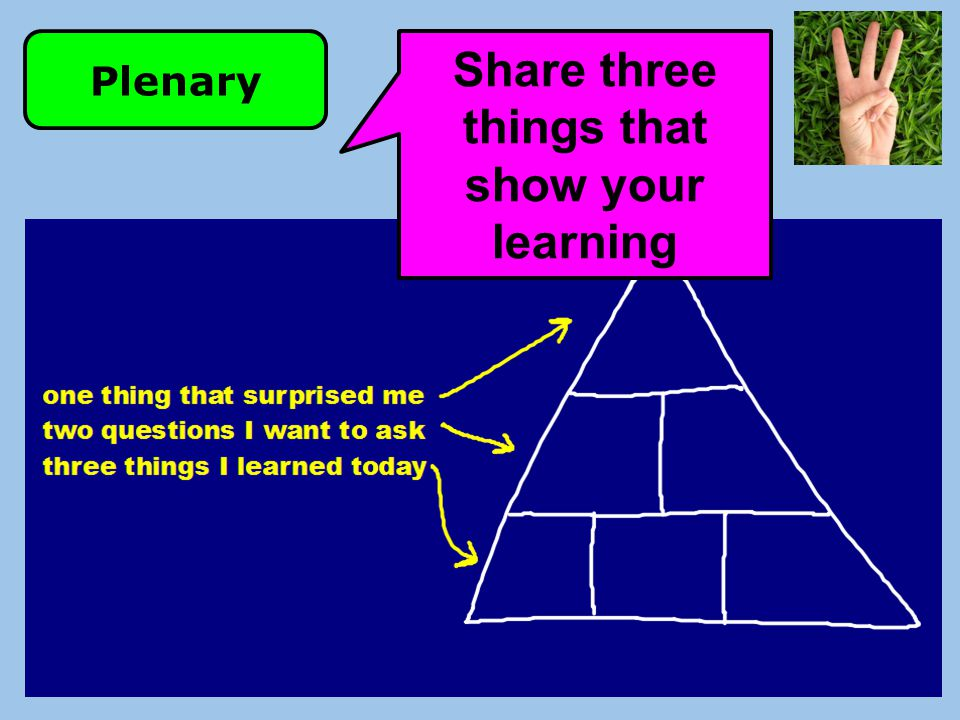 Share three things that show your learning