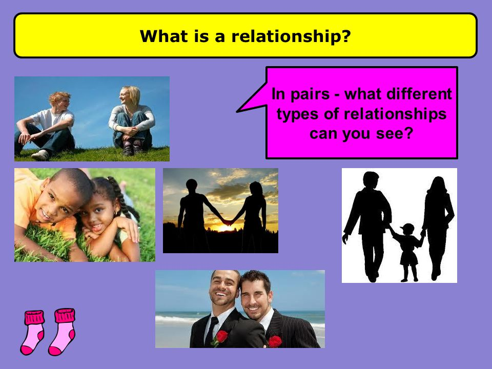 In pairs - what different types of relationships can you see