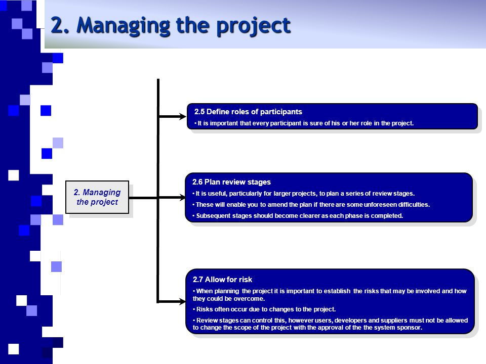 2. Managing the project 2. Managing the project