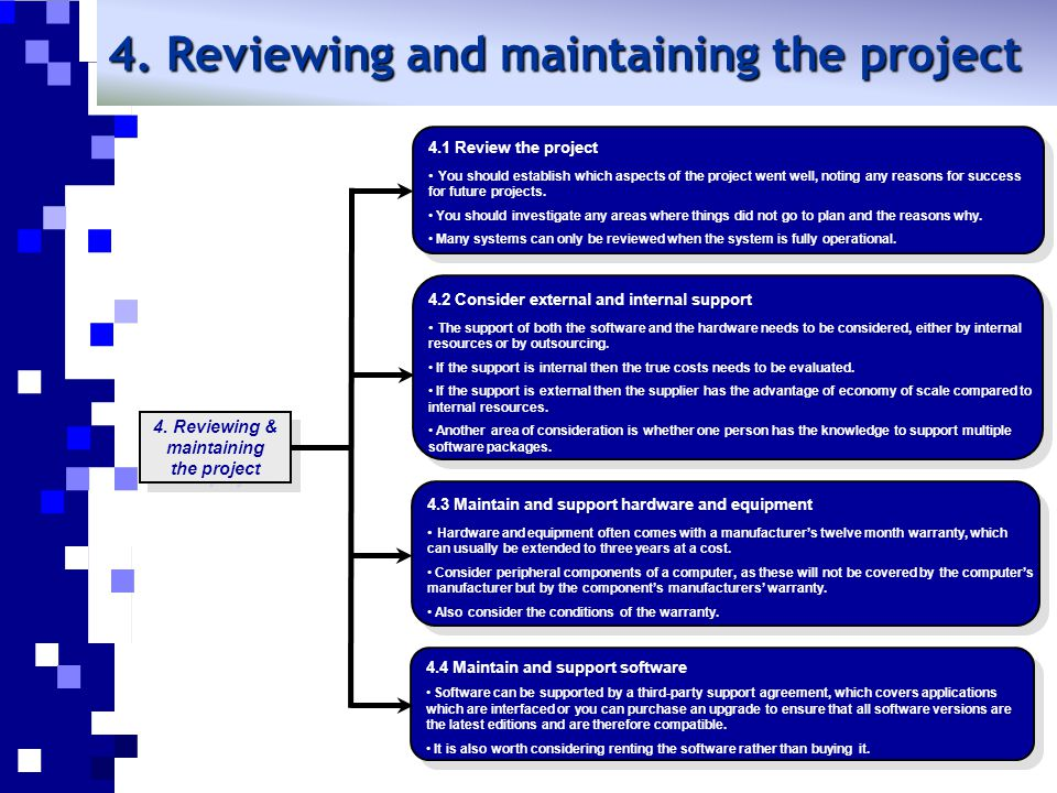 4. Reviewing & maintaining the project