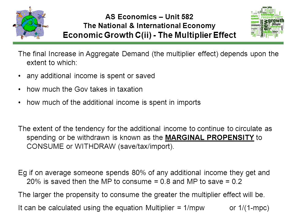 The final Increase in Aggregate Demand (the multiplier effect) depends upon the extent to which: