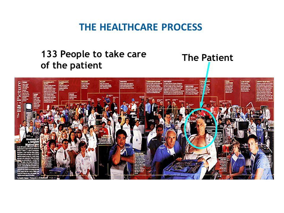 The Healthcare Process
