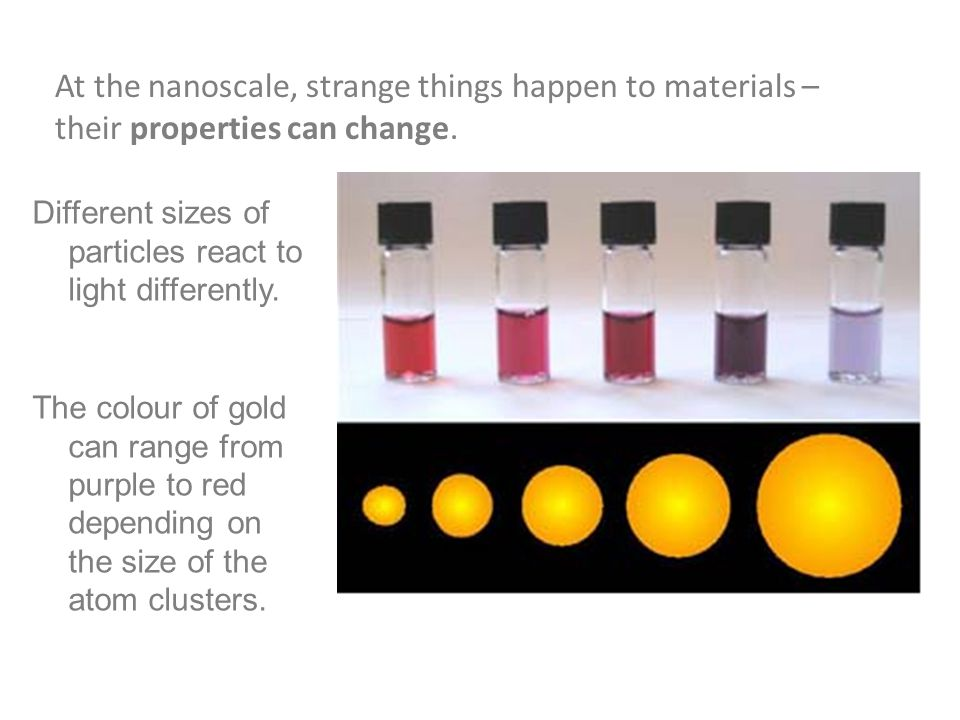 At the nanoscale, strange things happen to materials –