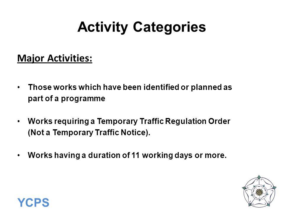 Activity Categories Major Activities: