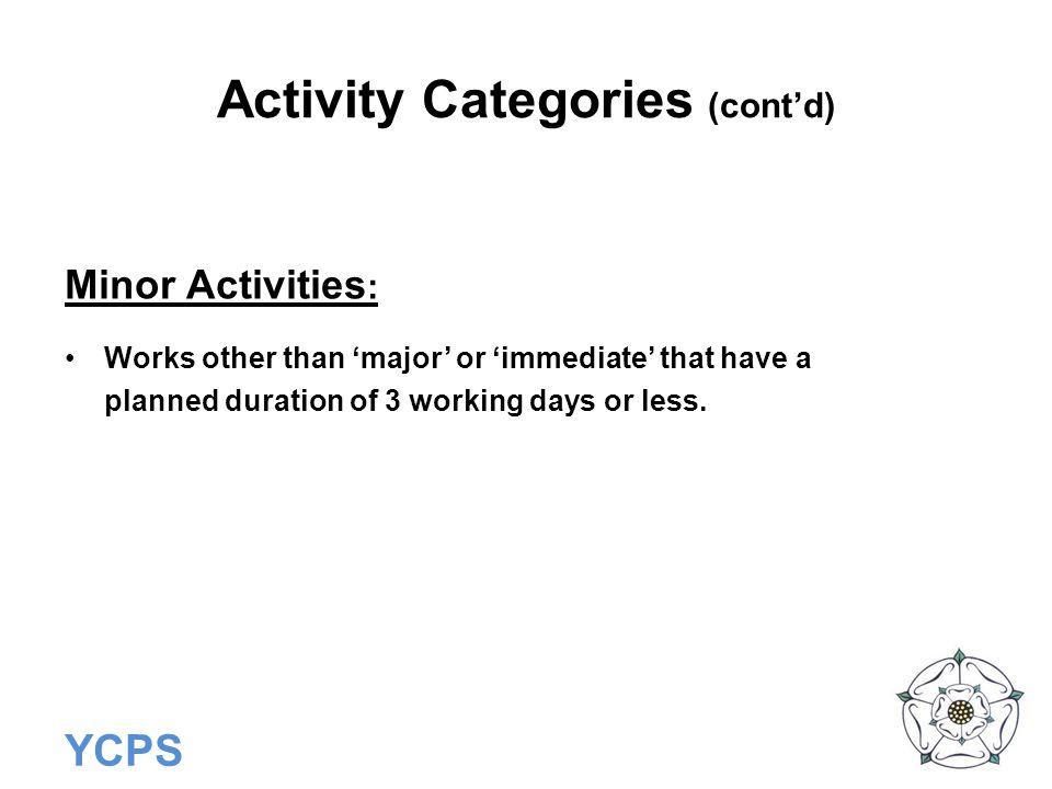 Activity Categories (cont'd)
