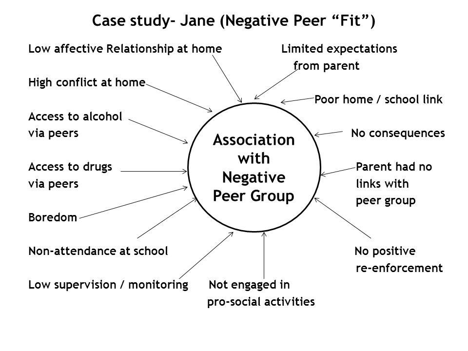 Case study- Jane (Negative Peer Fit )