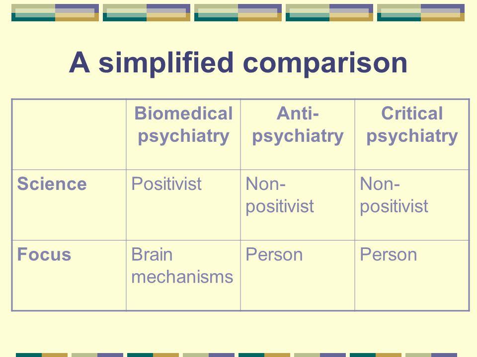 A simplified comparison