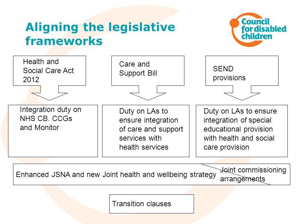 Aligning the legislative frameworks