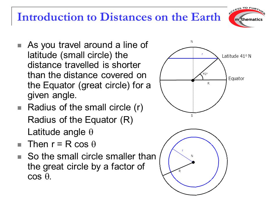 Introduction to Distances on the Earth