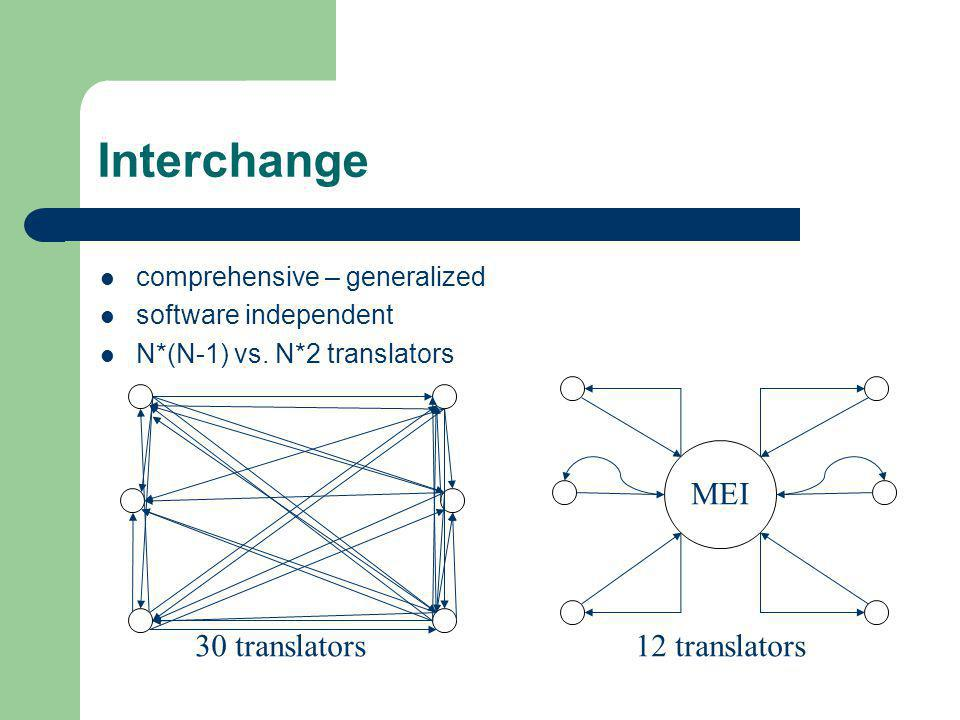 Interchange 12 translators MEI 30 translators