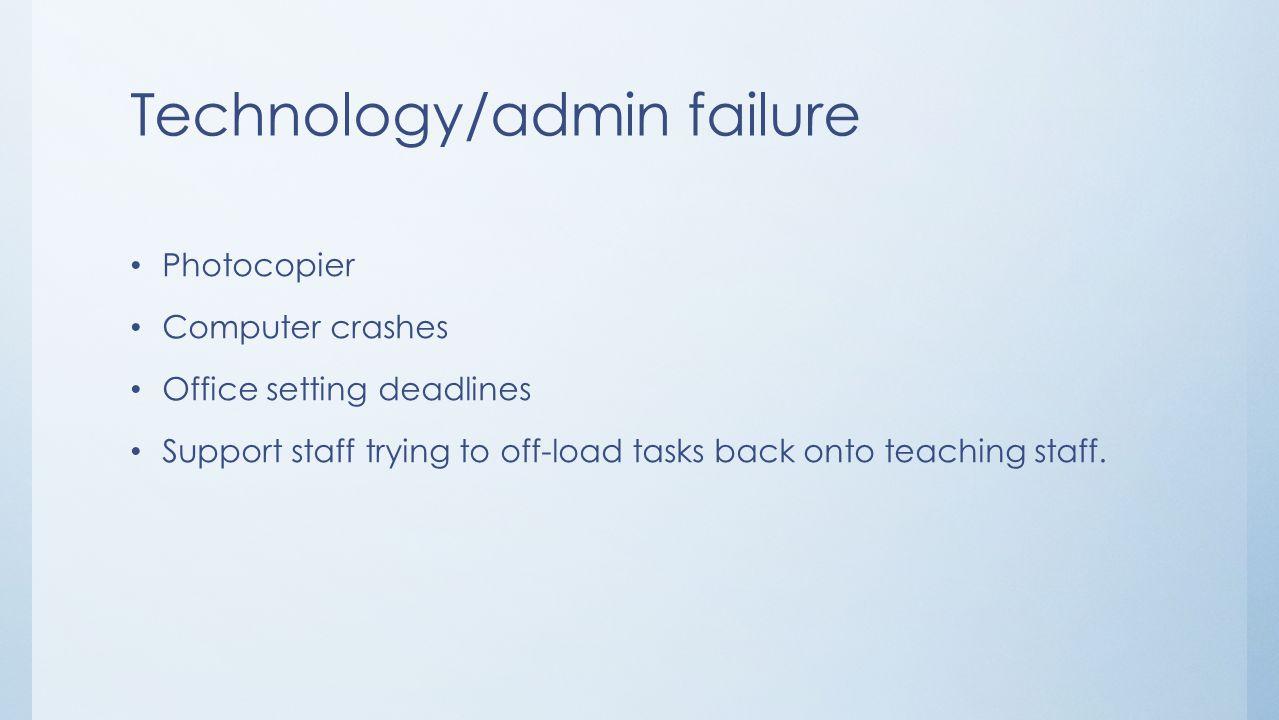 Technology/admin failure