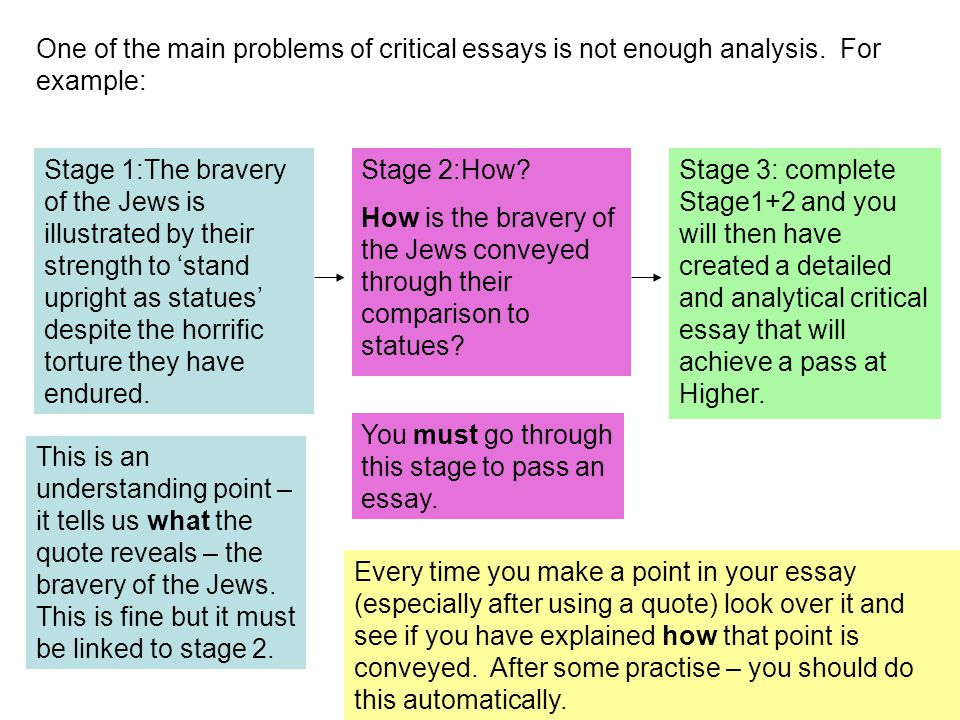 higher critical essays advice ppt one of the main problems of critical essays is not enough analysis