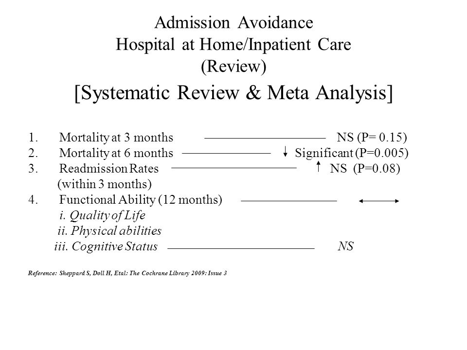 Admission Avoidance Hospital at Home/Inpatient Care (Review)