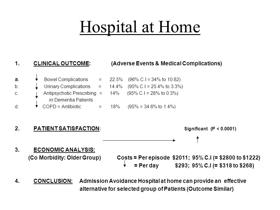 Hospital at Home CLINICAL OUTCOME: (Adverse Events & Medical Complications)