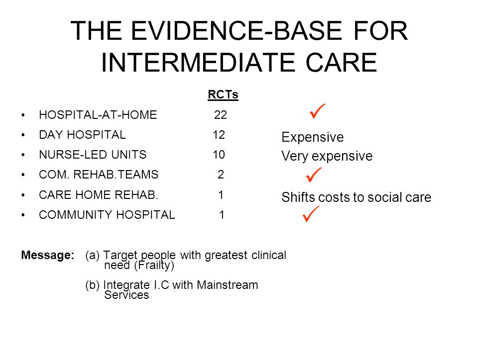THE EVIDENCE-BASE FOR INTERMEDIATE CARE