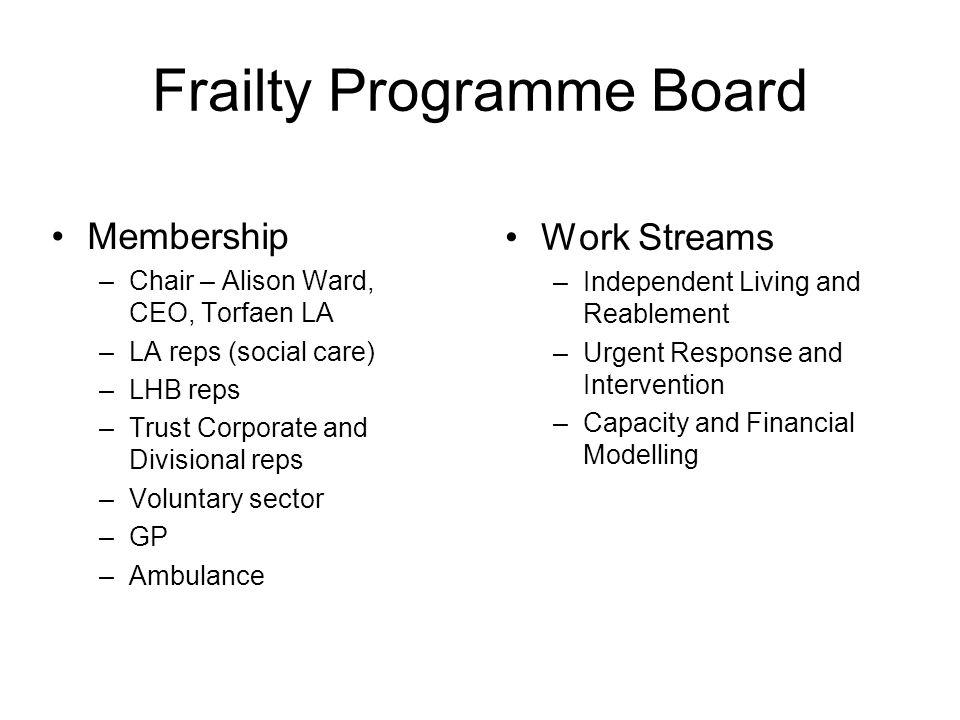 Frailty Programme Board