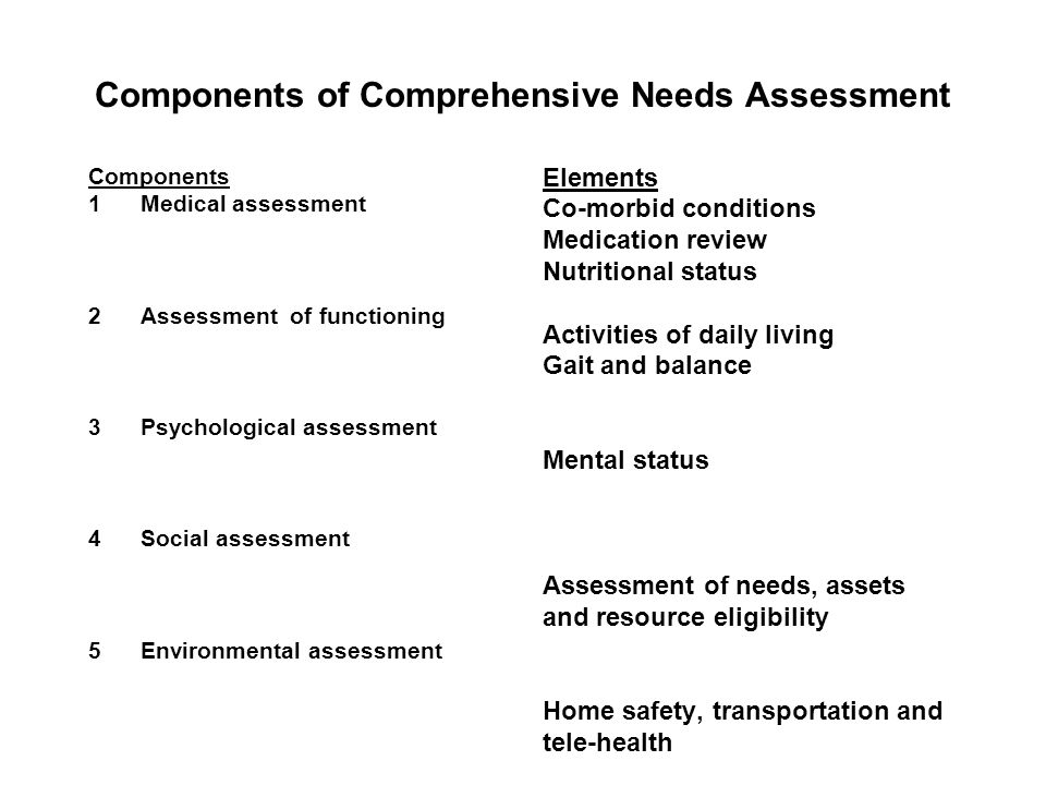 Components of Comprehensive Needs Assessment