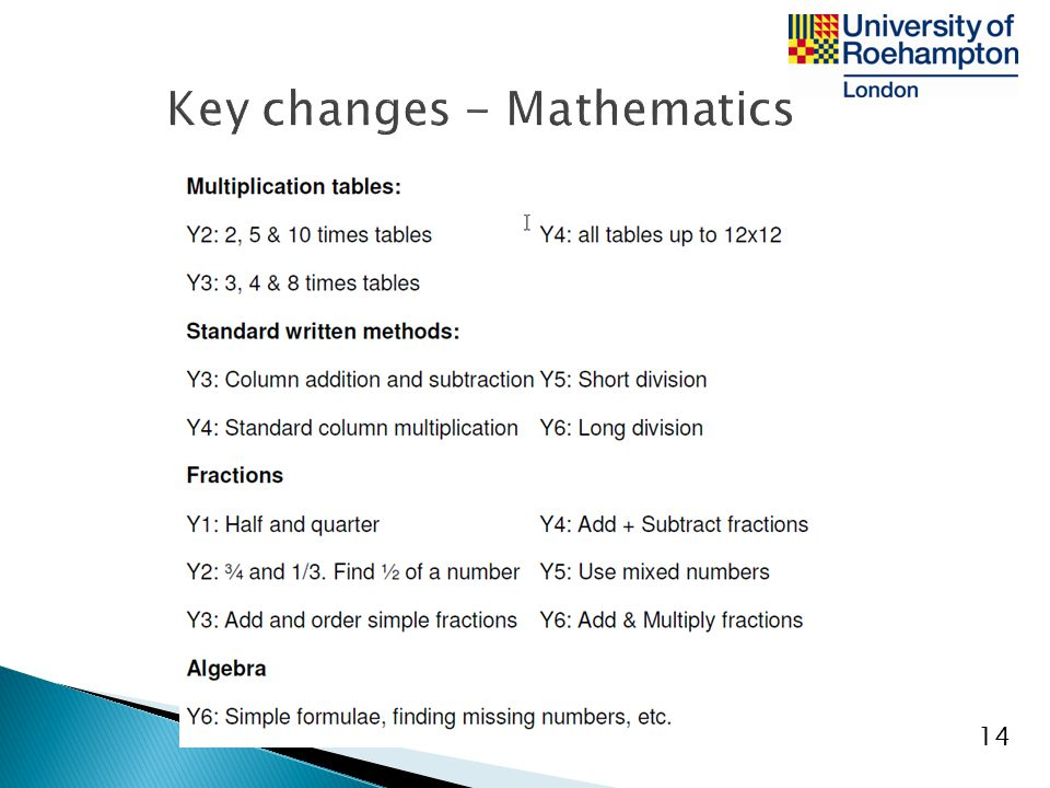 Key changes - Mathematics