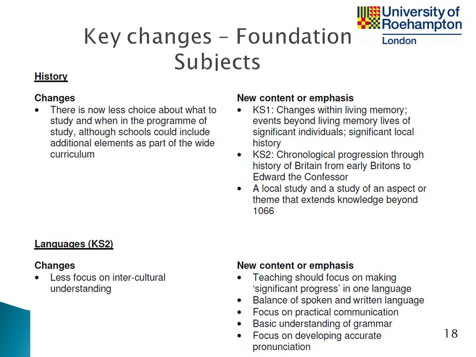 Key changes – Foundation Subjects