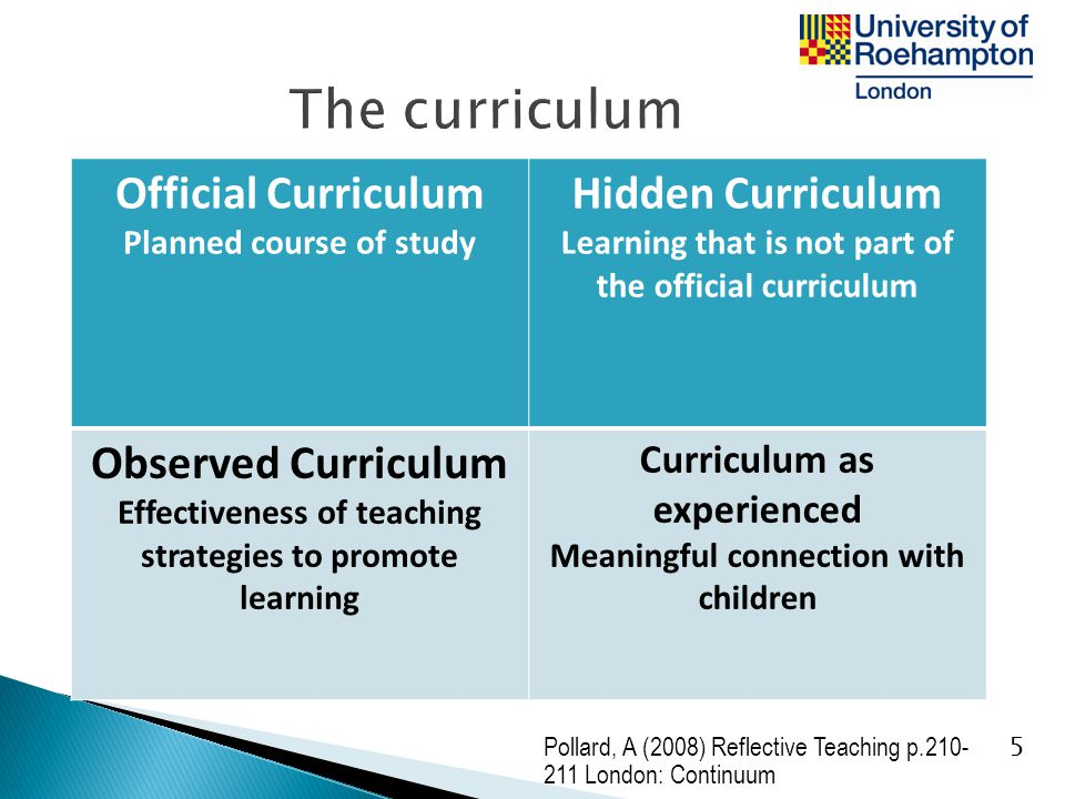 The curriculum Official Curriculum Hidden Curriculum