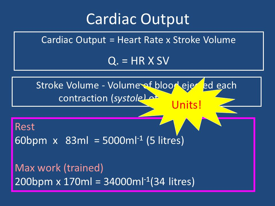 Cardiac Output = Heart Rate x Stroke Volume