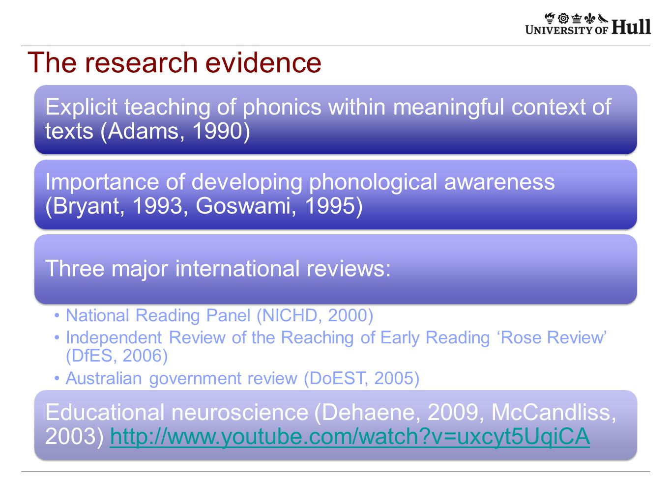 The research evidence Explicit teaching of phonics within meaningful context of texts (Adams, 1990)