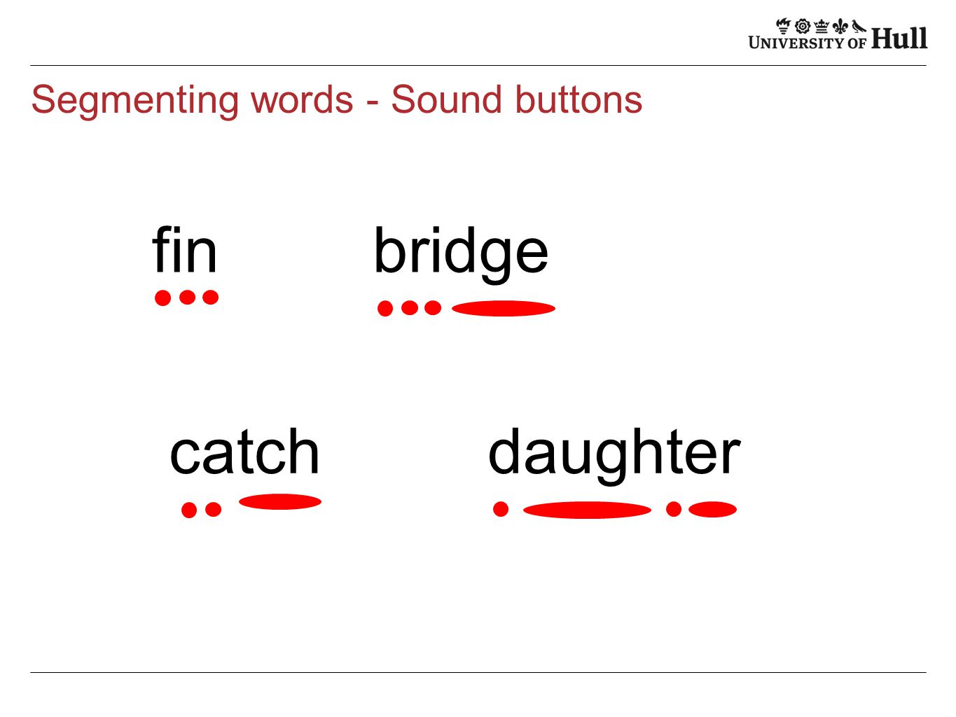 Segmenting words - Sound buttons