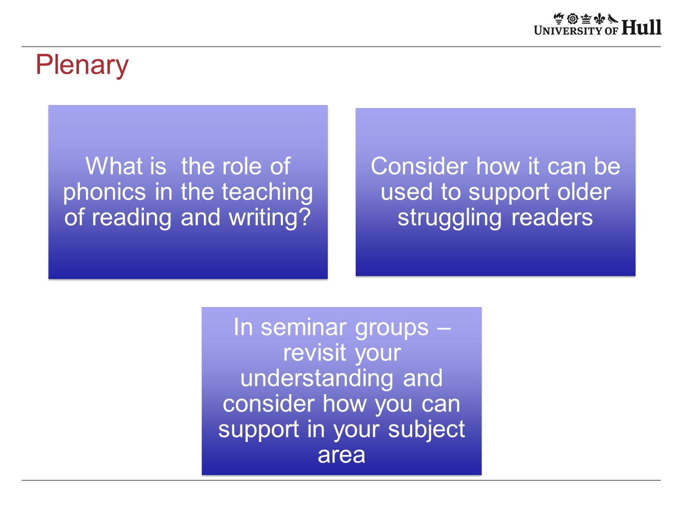 Plenary What is the role of phonics in the teaching of reading and writing Consider how it can be used to support older struggling readers.