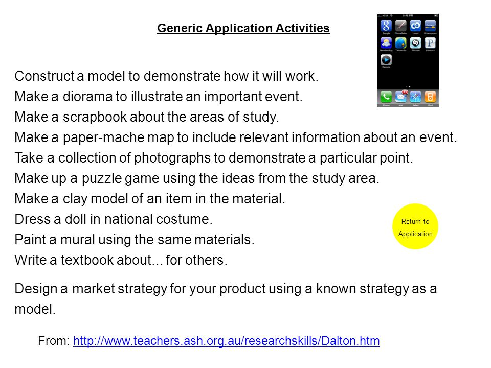 Generic Application Activities